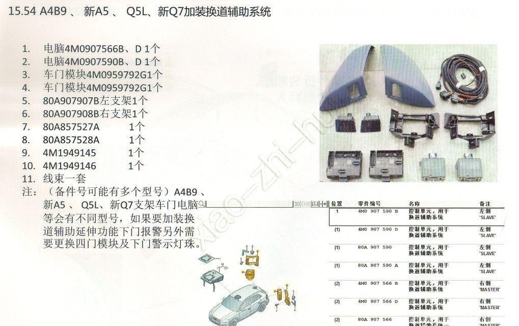 大众奥迪A4B9 新A5 Q5L 新Q7加装盲点辅助 变道辅助匹配参数-一车网