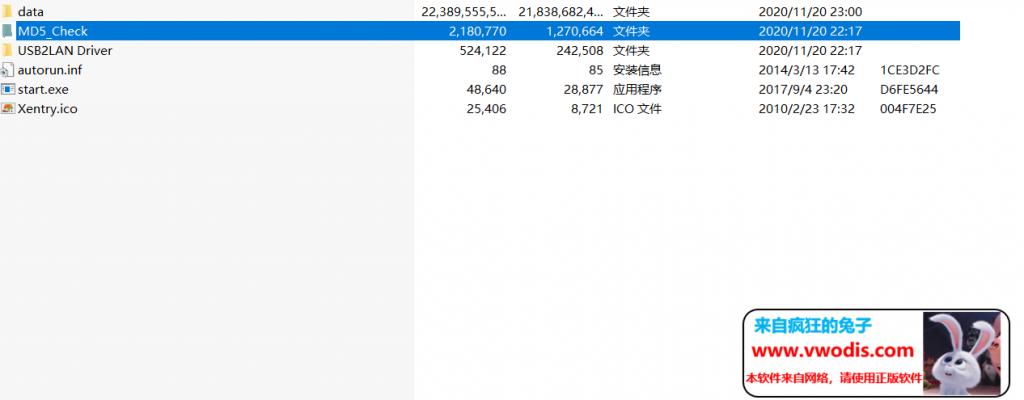XENTRY XDOS 12.2020 V4 FINAL VERSION_XDOS_20.12.4-一车网