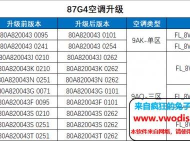 87G4-奥迪A4L/Q5L空调控制单元报错固件升级
