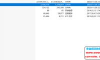 XENTRY XDOS 12.2020 V4 FINAL VERSION_XDOS_20.12.4