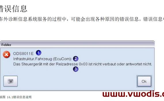 odis错误代码 大众服务odis错误代码解决方案
